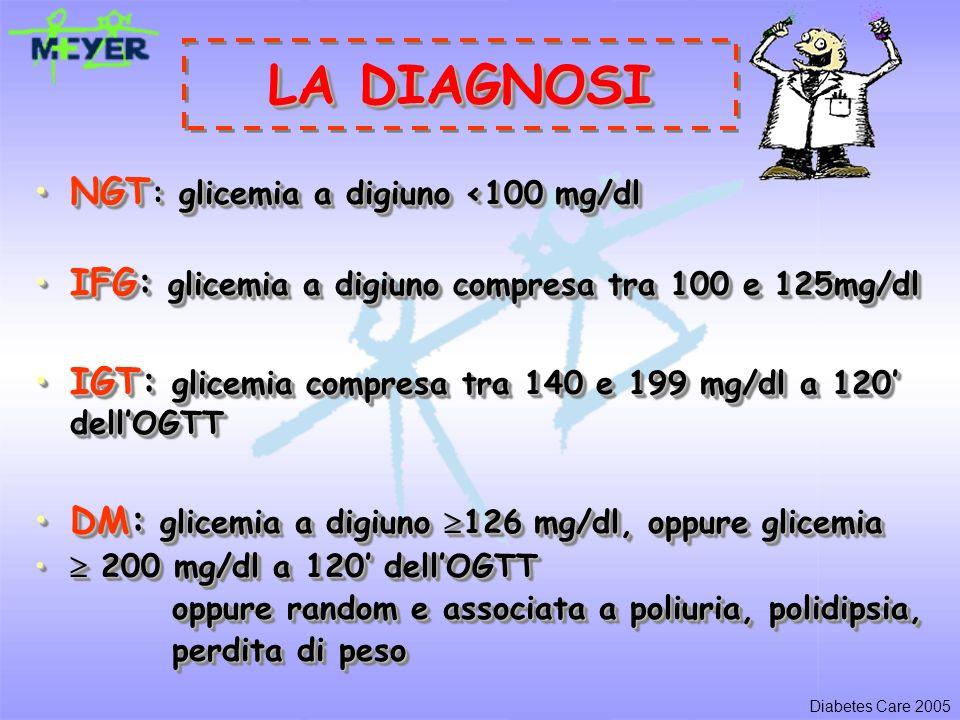 LA DIAGNOSI NGT: glicemia a digiuno <100 mg/dl