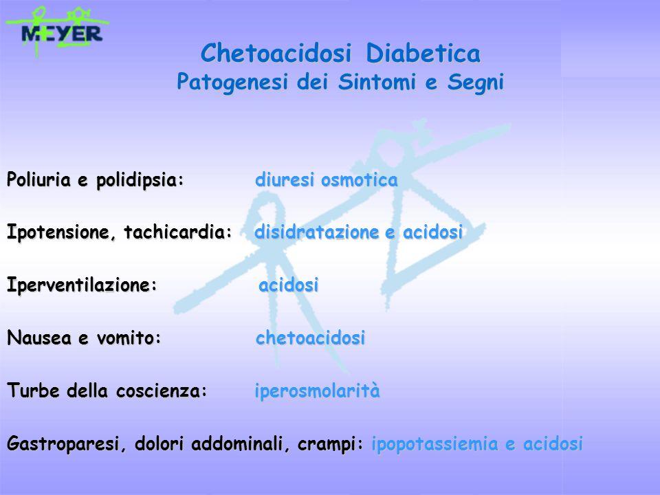 Chetoacidosi Diabetica Patogenesi dei Sintomi e Segni