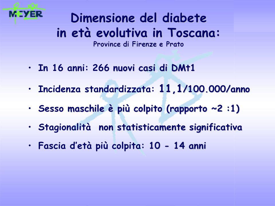 Dimensione del diabete in età evolutiva in Toscana:
