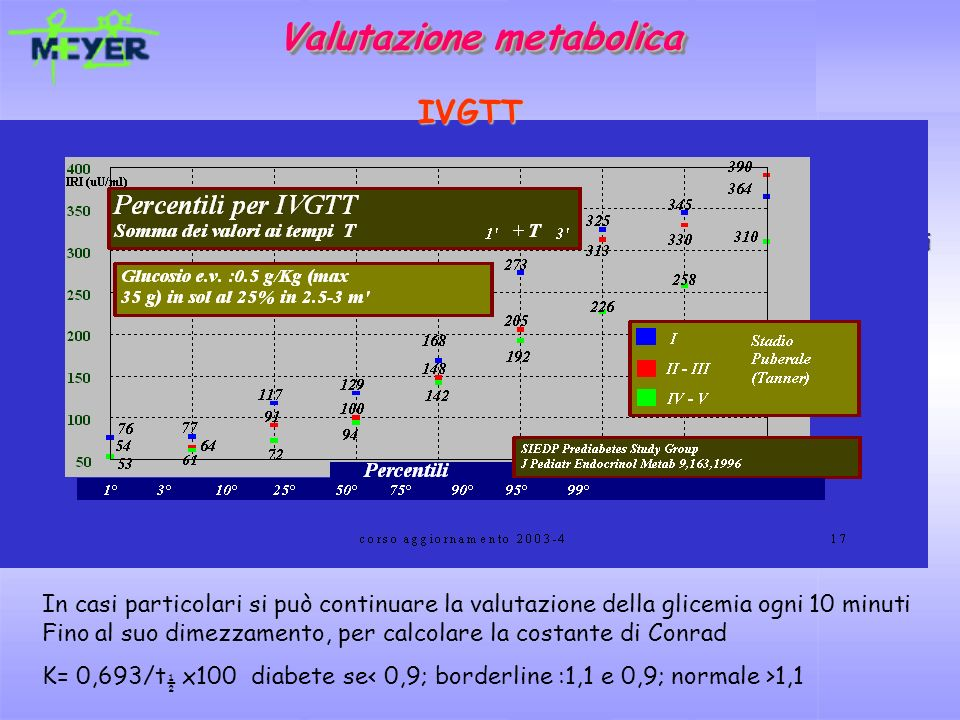 Valutazione metabolica