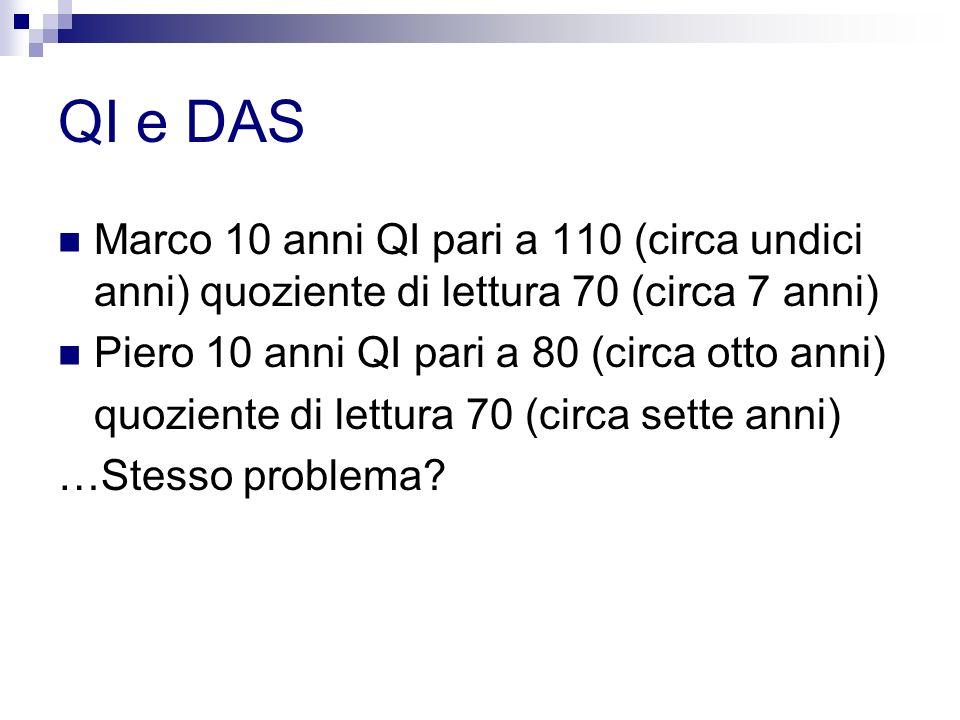 QI e DASMarco 10 anni QI pari a 110 (circa undici anni) quoziente di lettura 70 (circa 7 anni) Piero 10 anni QI pari a 80 (circa otto anni)