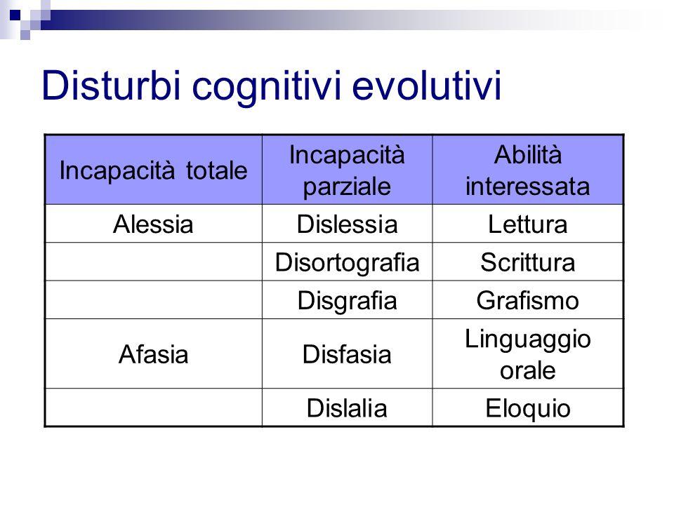 Disturbi cognitivi evolutivi