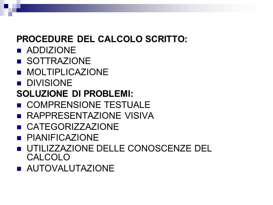 PROCEDURE DEL CALCOLO SCRITTO: