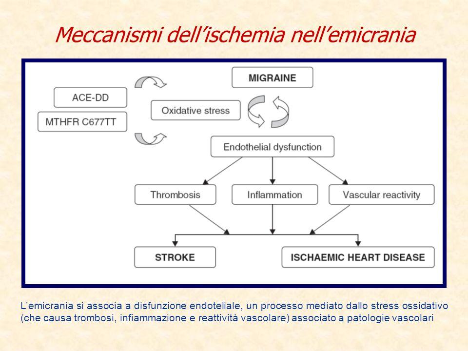 Meccanismi dell'ischemia nell'emicrania