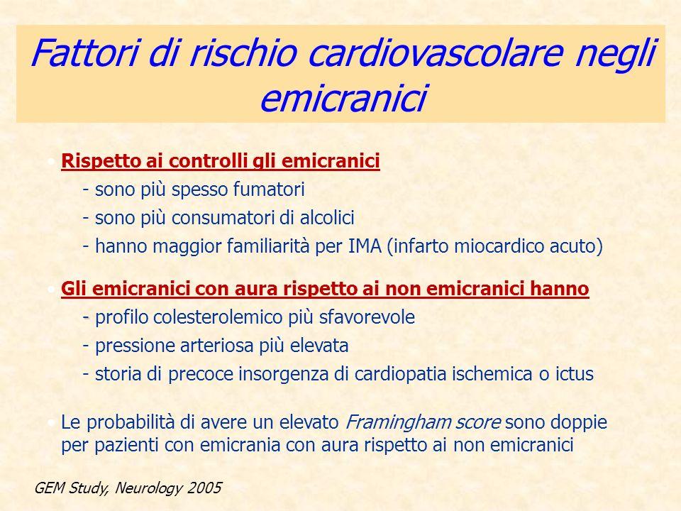 Fattori di rischio cardiovascolare negli emicranici