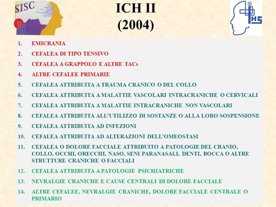 ICH II (2004) EMICRANIA CEFALEA DI TIPO TENSIVO