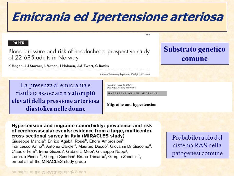 Emicrania ed Ipertensione arteriosa