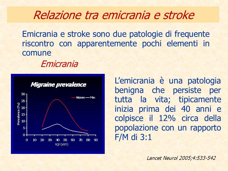 Relazione tra emicrania e stroke