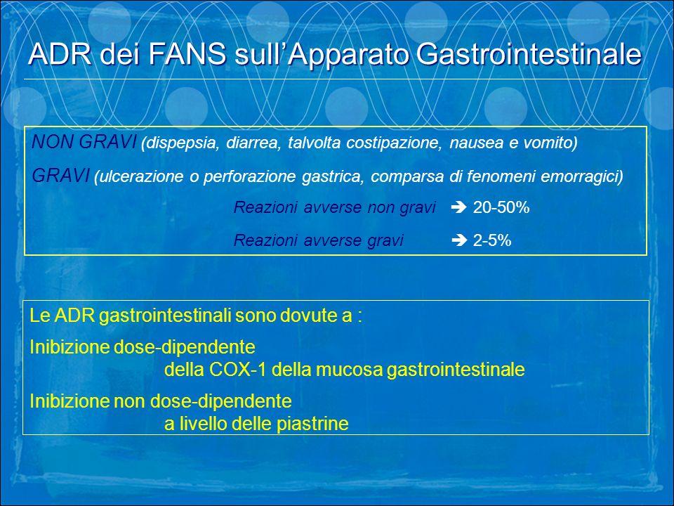 ADR dei FANS sull'Apparato Gastrointestinale
