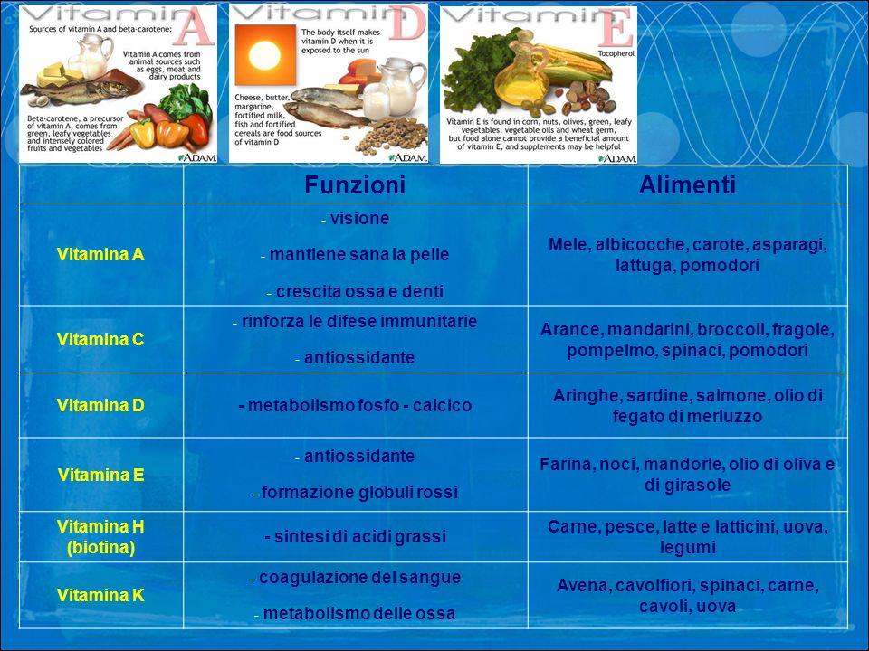 Funzioni Alimenti Vitamina A visione mantiene sana la pelle