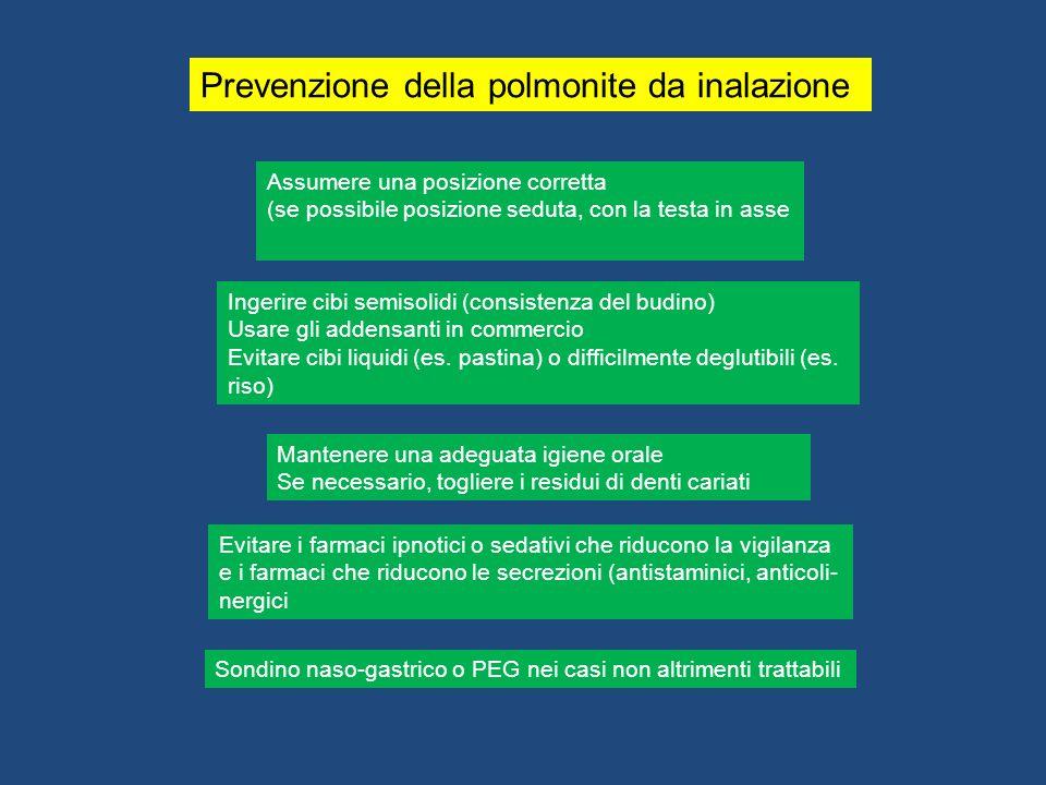 Prevenzione della polmonite da inalazione