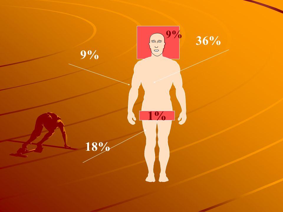 9% 36% 9% 1% 18%
