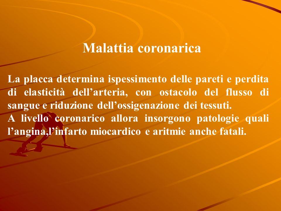 Malattia coronarica