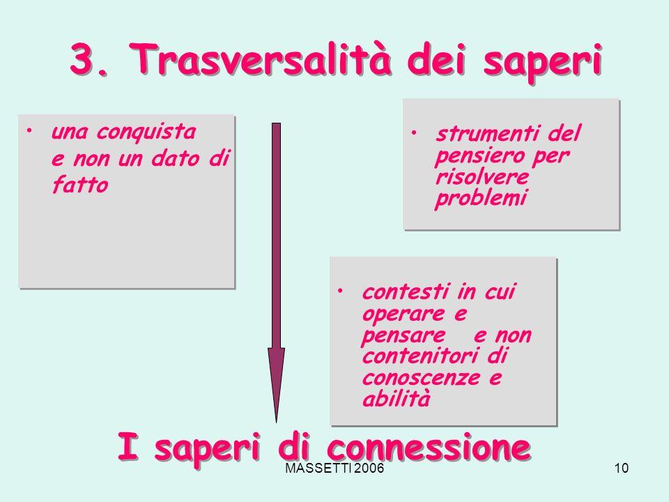 3. Trasversalità dei saperi