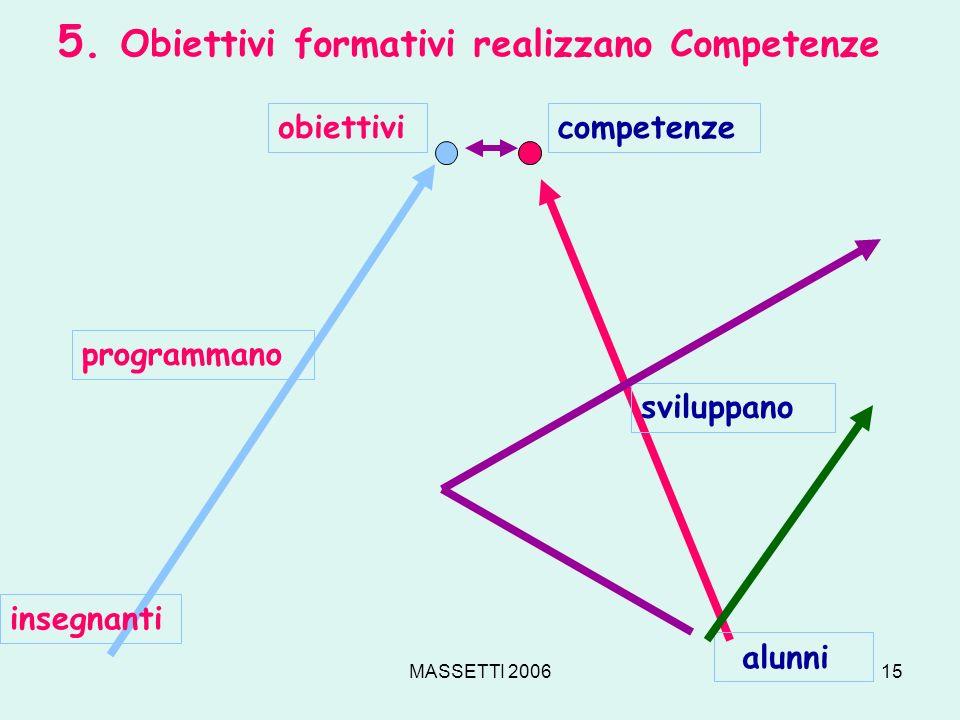 5. Obiettivi formativi realizzano Competenze