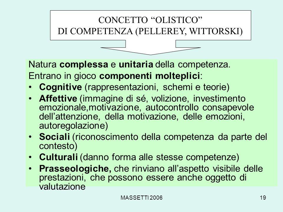 DI COMPETENZA (PELLEREY, WITTORSKI)