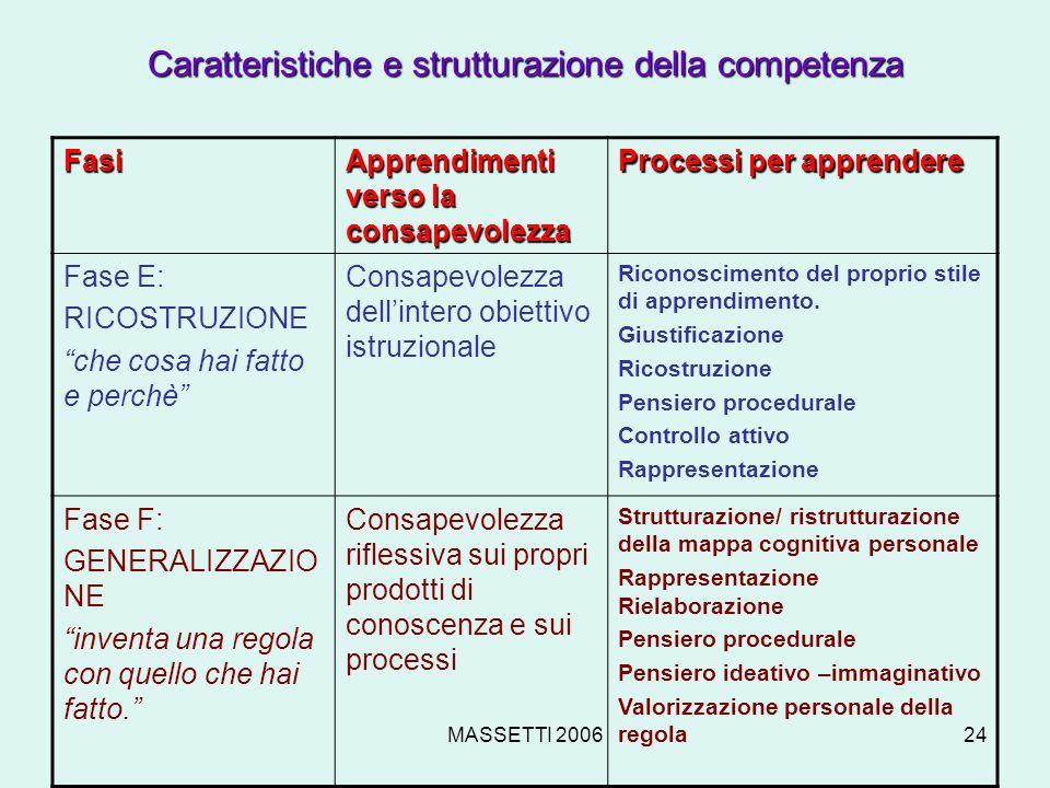 Caratteristiche e strutturazione della competenza