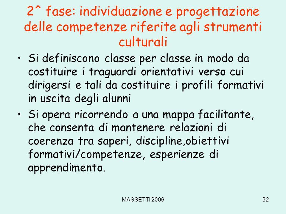 2^ fase: individuazione e progettazione delle competenze riferite agli strumenti culturali