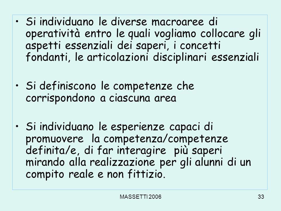 Si definiscono le competenze che corrispondono a ciascuna area