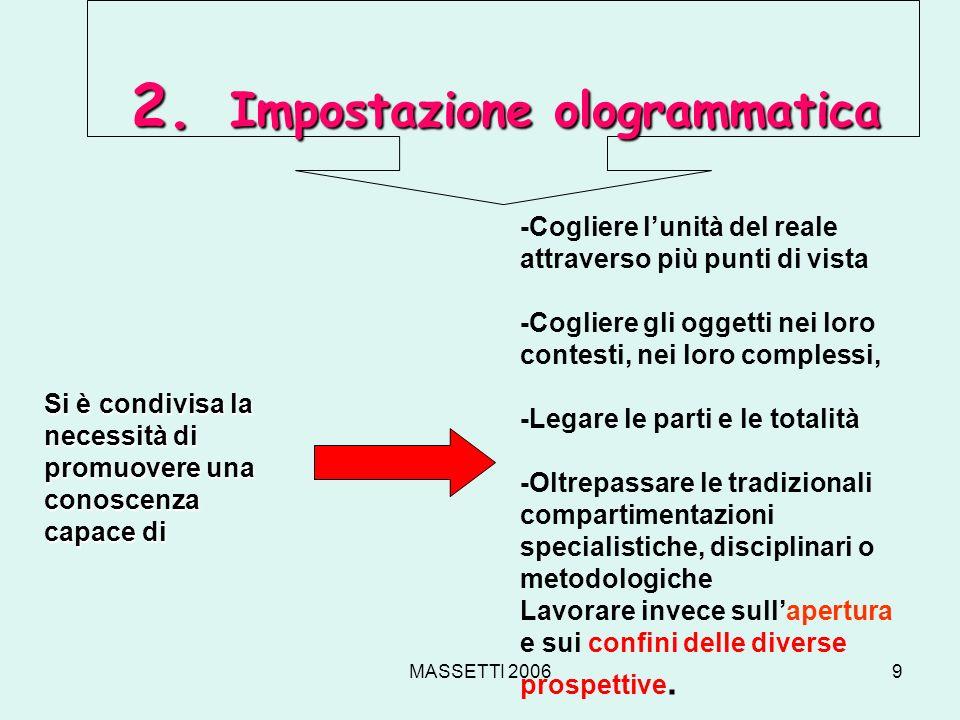 2. Impostazione ologrammatica