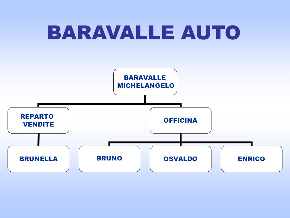 BARAVALLE AUTO