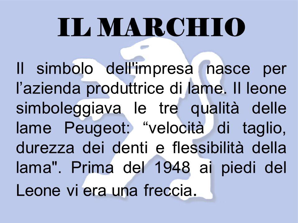IL MARCHIO