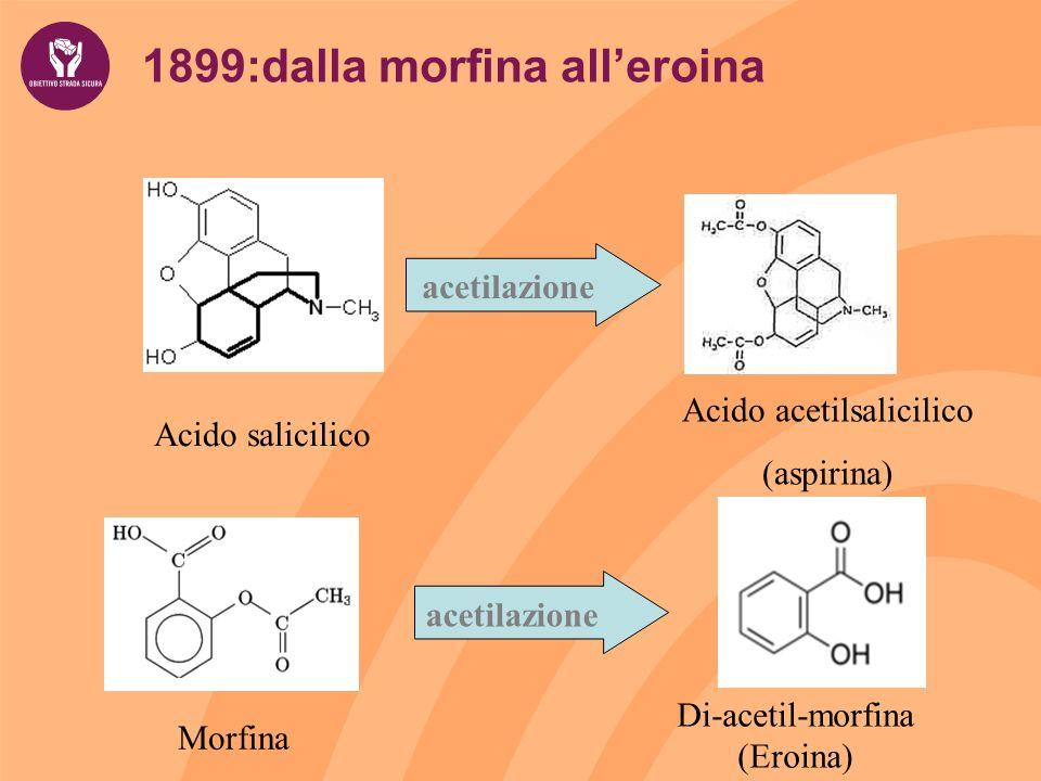 1899:dalla morfina all'eroina