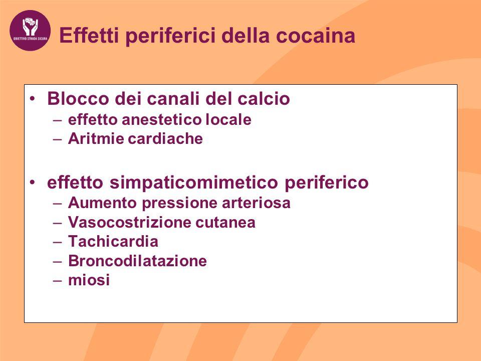Effetti periferici della cocaina