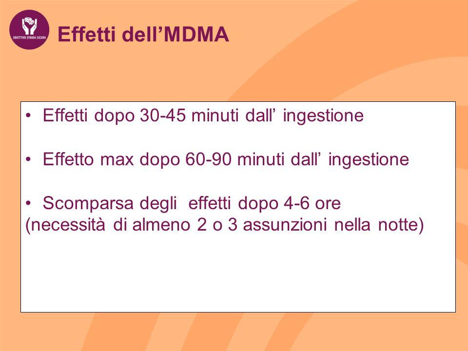 Effetti dell'MDMA Effetti dopo 30-45 minuti dall' ingestione