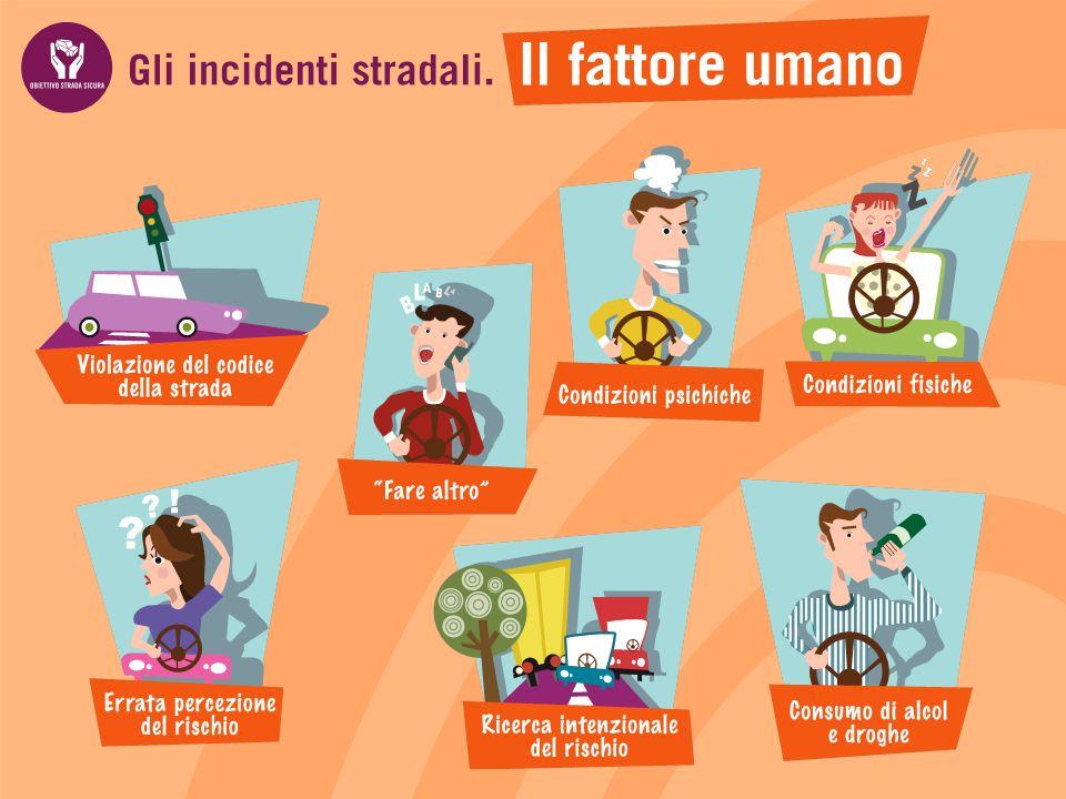 Sono elencate le possibili cause di incidente stradale