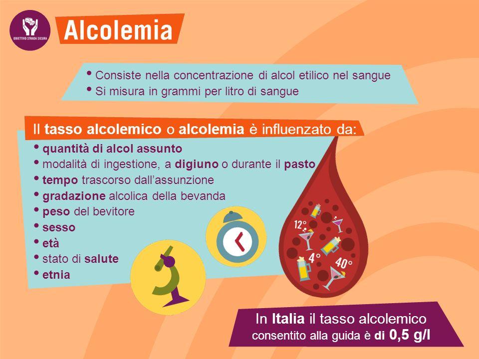 In Italia il tasso alcolemico consentito alla guida è di 0,5 g/l