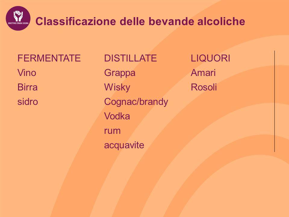 Classificazione delle bevande alcoliche