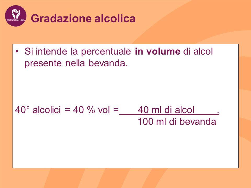 Gradazione alcolica Si intende la percentuale in volume di alcol presente nella bevanda. 40° alcolici = 40 % vol = 40 ml di alcol .