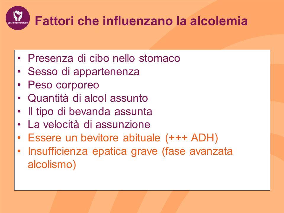 Fattori che influenzano la alcolemia