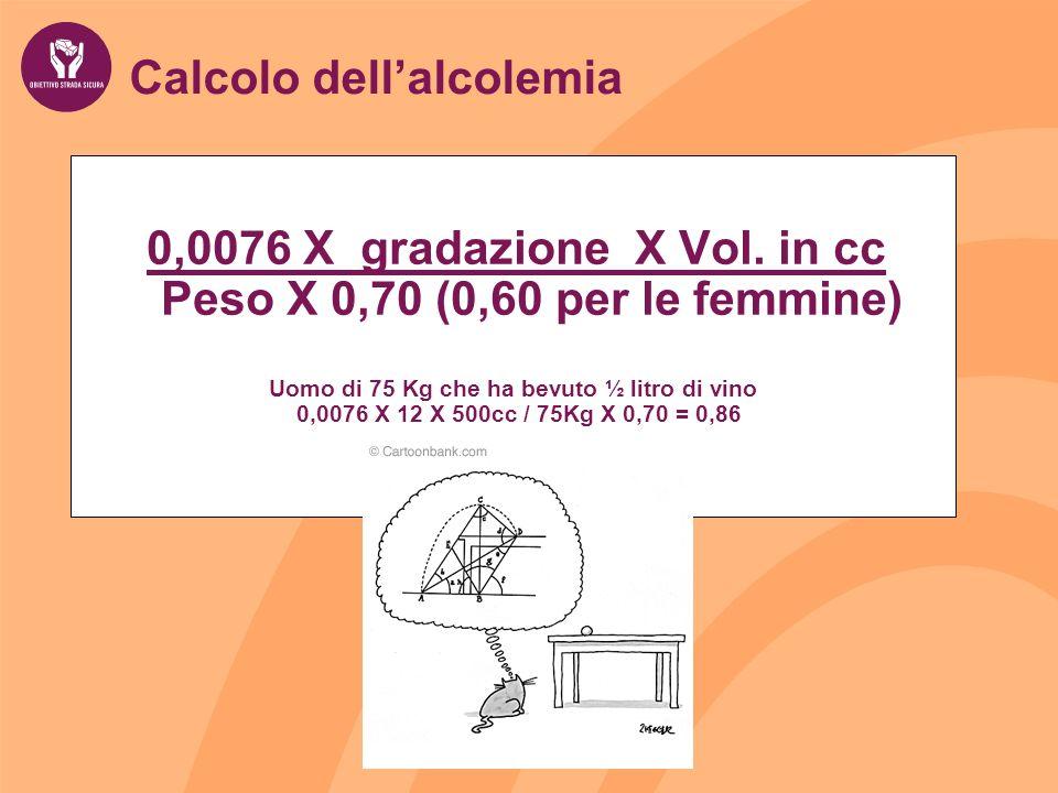 Calcolo dell'alcolemia