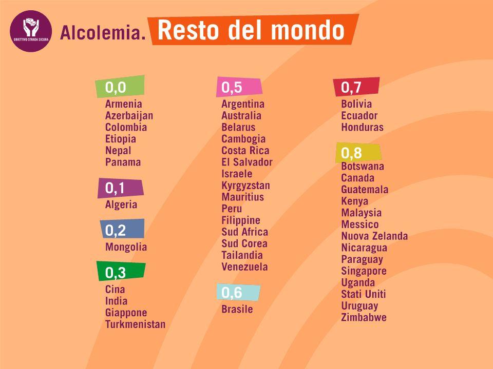 Fonte: ICAP, 2007 – www.icap.org