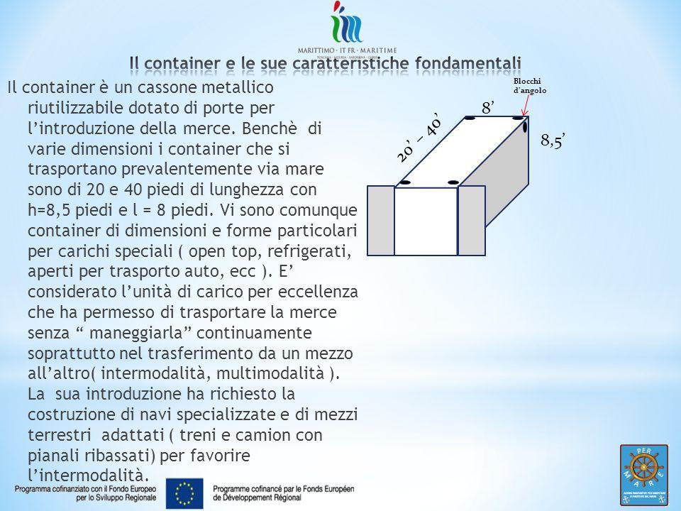 Il container e le sue caratteristiche fondamentali