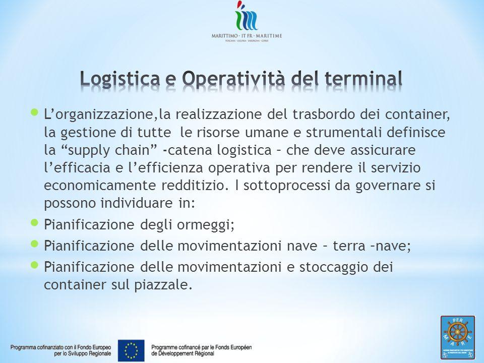 Logistica e Operatività del terminal