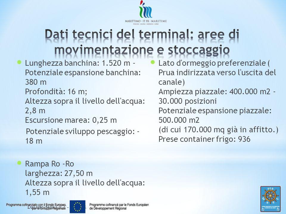 Dati tecnici del terminal: aree di movimentazione e stoccaggio