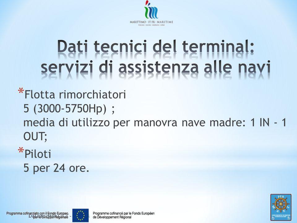 Dati tecnici del terminal: servizi di assistenza alle navi