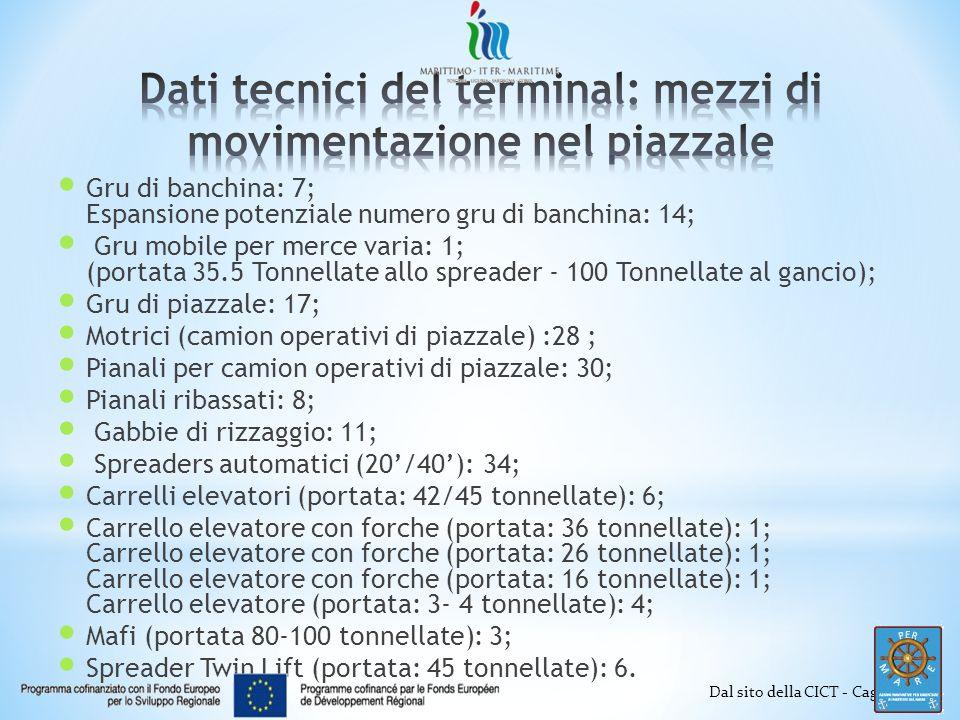 Dati tecnici del terminal: mezzi di movimentazione nel piazzale