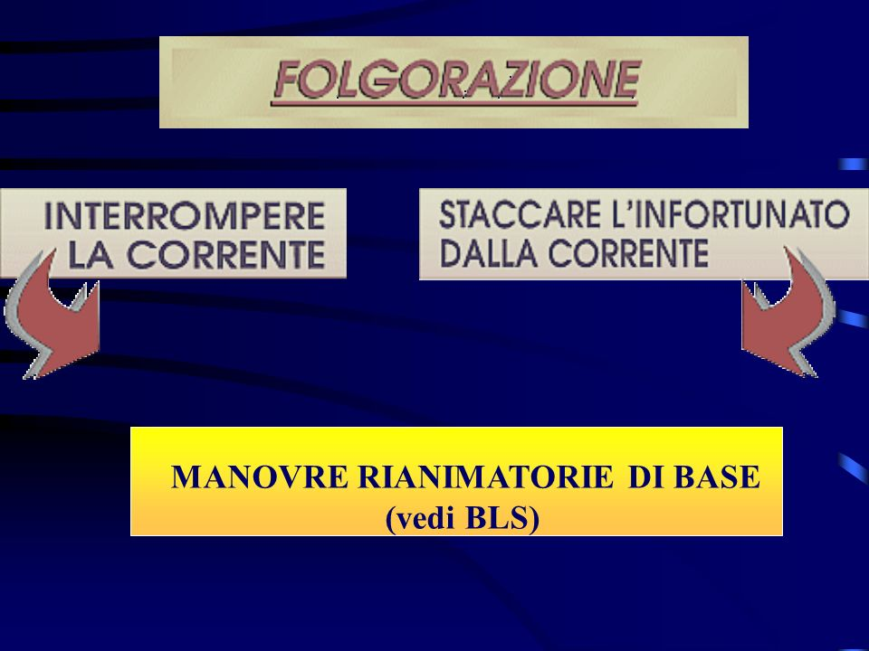 MANOVRE RIANIMATORIE DI BASE
