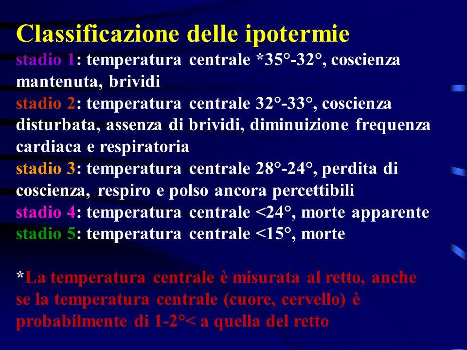 Classificazione delle ipotermie