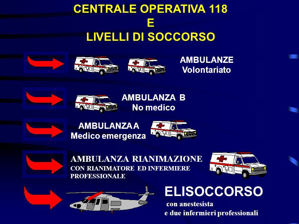 ELISOCCORSO CENTRALE OPERATIVA 118 E LIVELLI DI SOCCORSO