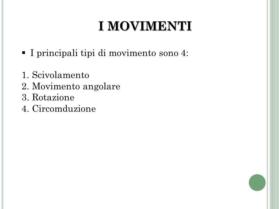 I MOVIMENTI I principali tipi di movimento sono 4: Scivolamento