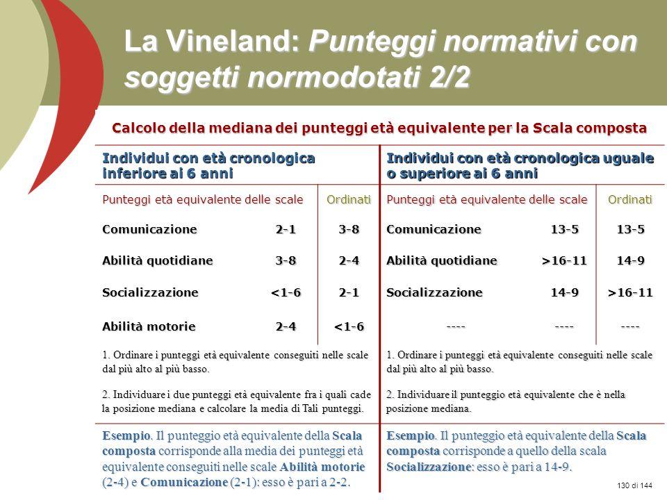 La Vineland: Punteggi normativi con soggetti normodotati 2/2