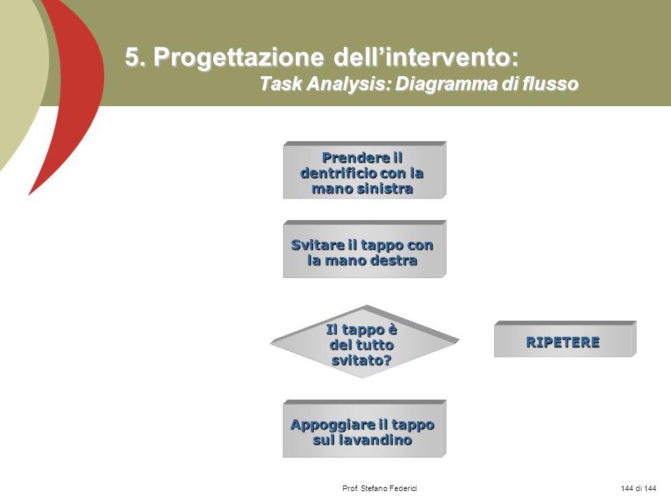 5. Progettazione dell'intervento: Task Analysis: Diagramma di flusso