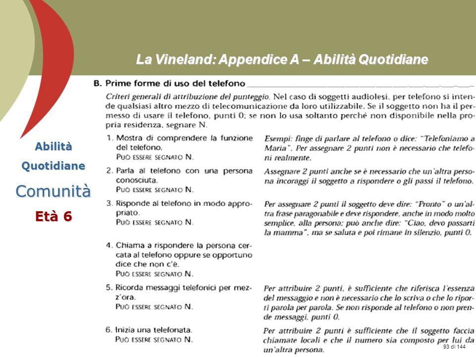 La Vineland: Appendice A – Abilità Quotidiane