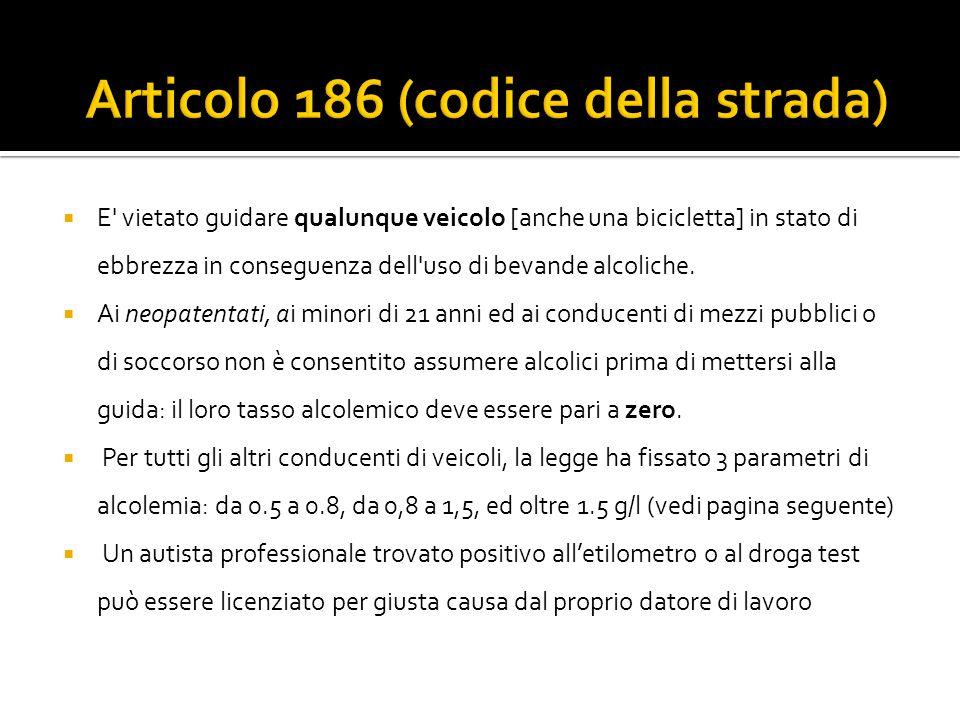 Articolo 186 (codice della strada)