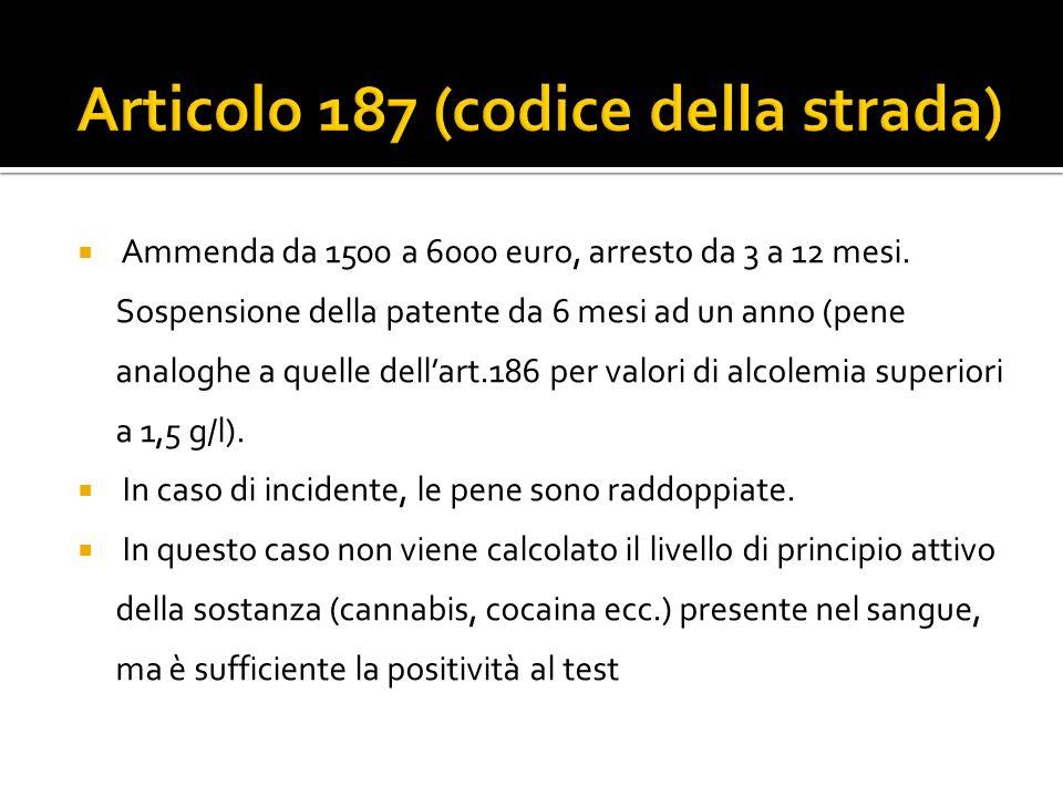 Articolo 187 (codice della strada)